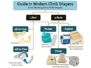 cloth-diapers-explained-wm